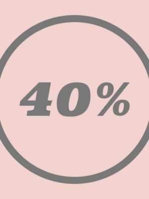 Udsalg 40%